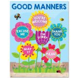 Garden of Good Manners
