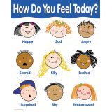 How Do You Feel Today? Chart