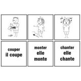 French Flashcards - Les verbes d'action