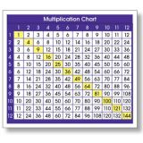 Adhesive Multiplication Chart Desk Prompts 36/PK