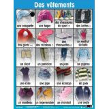 Charts - Des vetements
