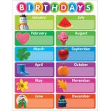 Colour Your Classroom! Birthday Chart