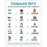 Anchor Charts Compound Words Grade 1-3