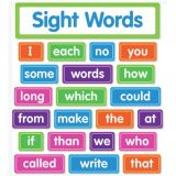 Sight Words: Bulletin Board