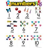 Math Learning Chart - Numbers