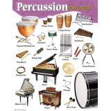 Musical Learning Charts - Percussion Instruments