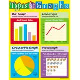 Math Learning Charts - Types of Graphs