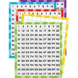 120 Number Boards (5Pk) Wipe Off Grids