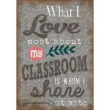 What I Love Most About My Classroom Posters