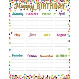 Confetti Happy Birthday Chart