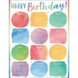 Happy Birthday Watercolor Chart
