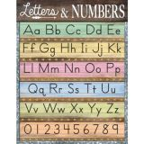 Letters & Numbers Posters