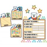 Nordic Trails Counting 0-31 Bulletin Board Display Set