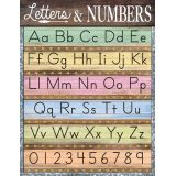 Home Sweet Classroom Letters & Numbers Chart