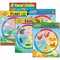 Life Cycles Learning Chart Combo Pack