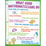 Math Basics Poster Set