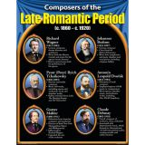 Famous Composers Teaching Poster Set