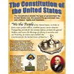 Important U.S. Documents Teaching Poster Set