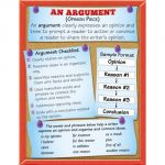 Text Types Teaching Poster Set