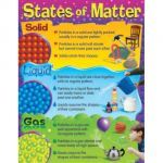 Physical Science Learning Chart Combo Pack
