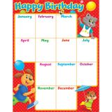 Birthday Playtime Pals™ Learning Chart