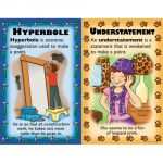 Figurative Language Teaching Poster Set