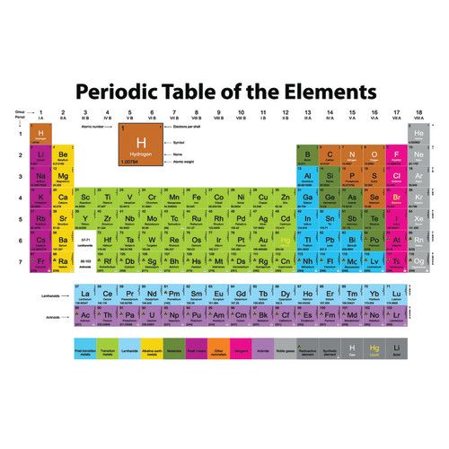 Periodic table 13 x 19 smart poly chart ash91016 periodic table 13 x 19 smart poly chart urtaz Images