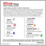 STEAM Themes CD