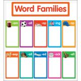 Word Families Bulletin Board Set