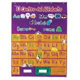 Spanish Alphabet Pocket Chart