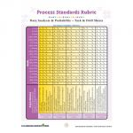 Principles & Standards of Math Task & Drill Worksheets, Data Analysis & Probability, Grades 3-5