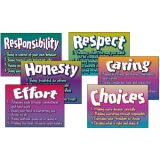 Character Traits Argus® Poster Combo Pack
