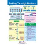 Math Bulletin Board Chart Set, Multiplication & Division, Set of 5