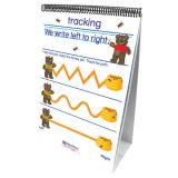 Early Childhood ELA Readiness Flip Chart, Writing Readiness