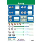 Math Bulletin Board Chart Set, Time & Money, Set of 5