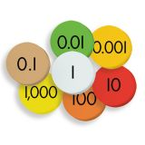 Sensational Math™ Place Value Discs, 7-Value Decimals to Whole Numbers, Set of 175