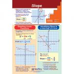Math Bulletin Board Chart Set, Graphs & Functions, Set of 4