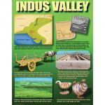 Exploring Ancient Civilizations Teaching Poster Set