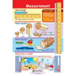 Math Bulletin Board Chart Set, Measurement, Set of 4
