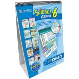 Curriculum Mastery® Science Flip Charts, Grade 6