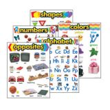 Kindergarten Basic Skills Learning Chart Combo Pack