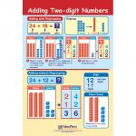 Math Bulletin Board Chart Set, Addition & Subtraction, Set of 6
