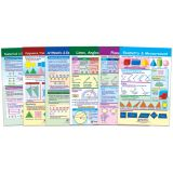 Math Bulletin Board Chart Set, Geometry, Set of 6