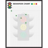Behavior Charts, Set of 4