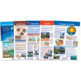 Earth-Inside & Out Bulletin Board Chart Set of 5, Grades 3-5