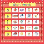 7-Pocket Pocket Chart, Red Marquee, 28