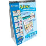 Curriculum Mastery® Science Flip Charts, Middle School Physical Science