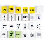 F.U.N.™ Empty Number Line Card Sets, Grades 6-8